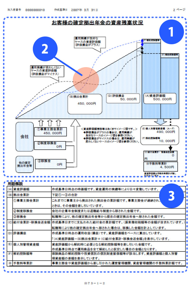 401k 日本 版